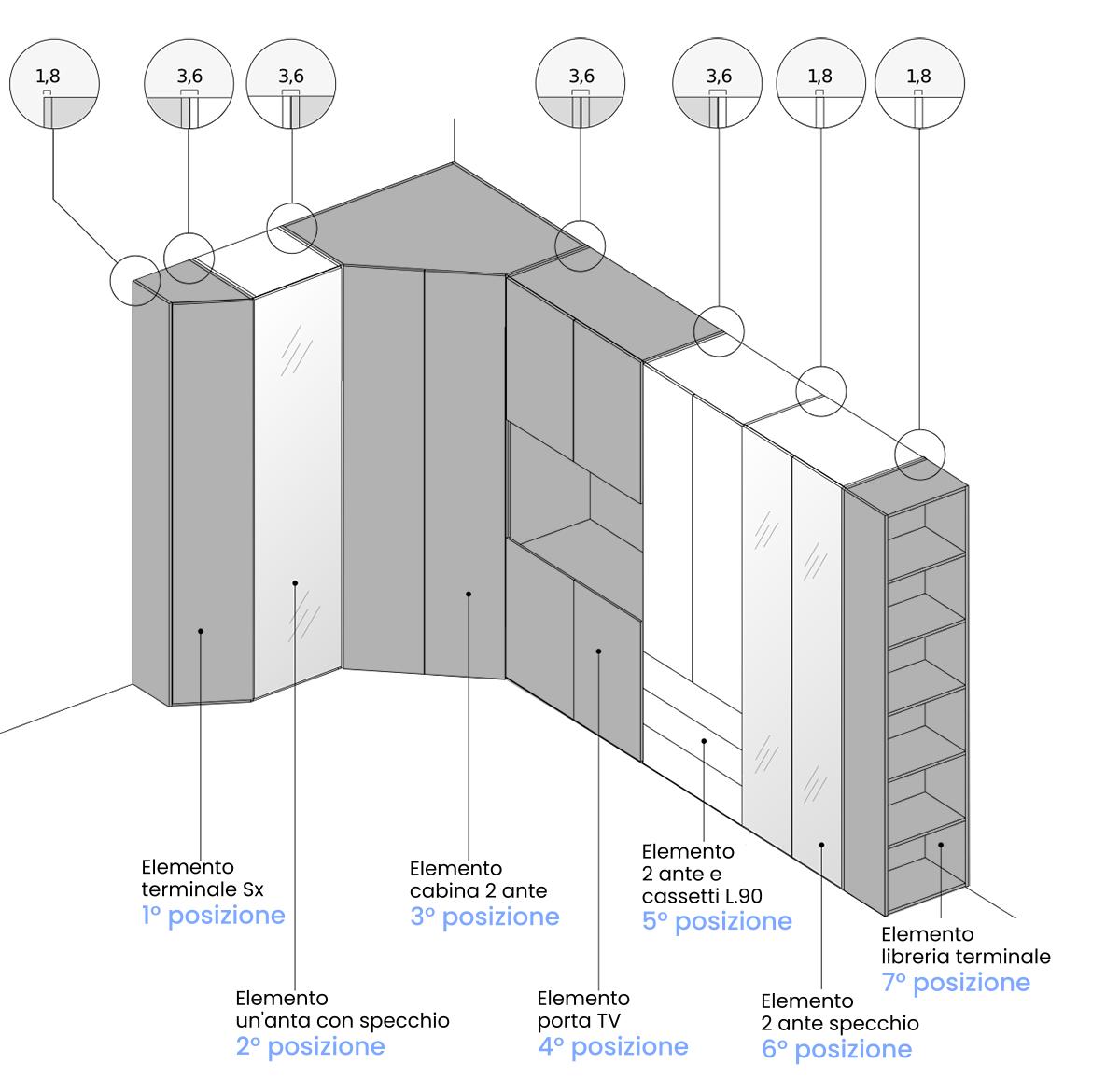 composizione armadi camera