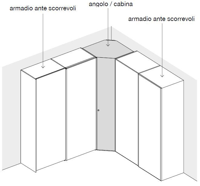 Distanziale angoli e cabina a scorrevoli