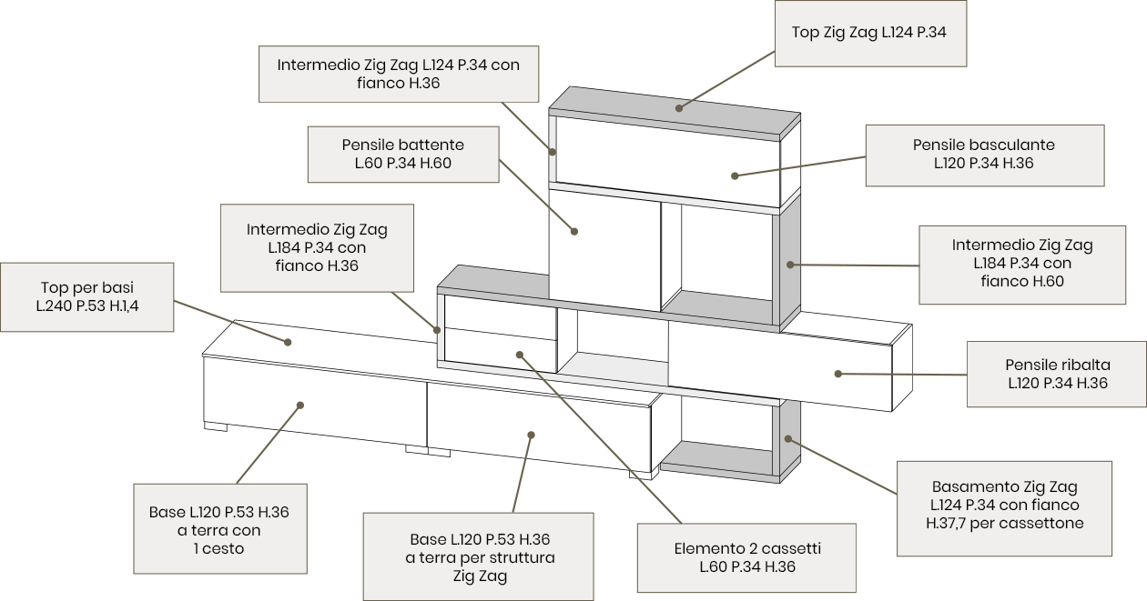 struttura zig zag per soggiorno